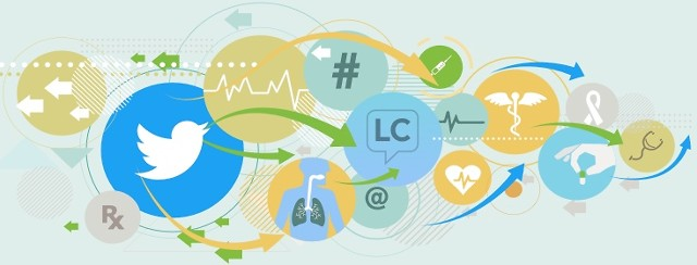 Using Twitter for Connection and Lung Cancer Information: A Primer